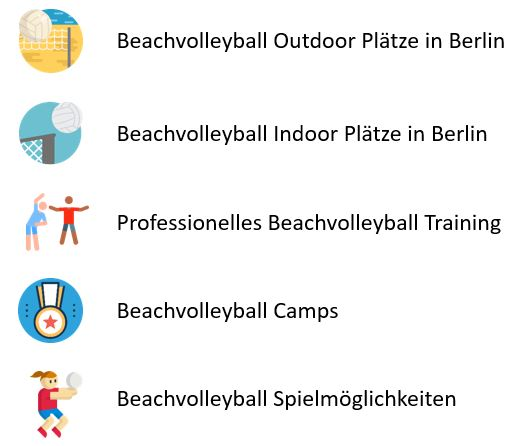 Beachvolleyball Plattform in Berlin: berlin-beachvolleyball.de
